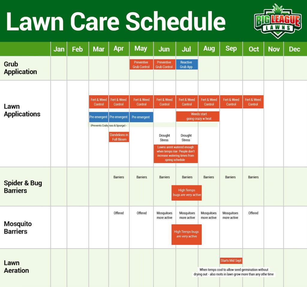 Residential Lawn Care Schedule - Big League Lawns in Ogden, Utah
